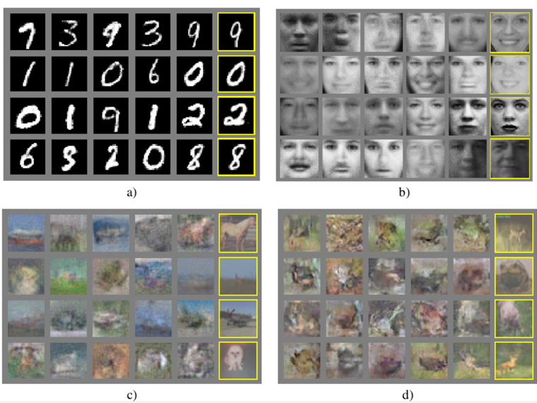 "@Figure 1 Visualization of samples from the model. a) MNIST b) TFD c) CIFAR-10 (fully connected model) d) CIFAR-10 (convolutional discriminator and ""deconvolutional"" generator)